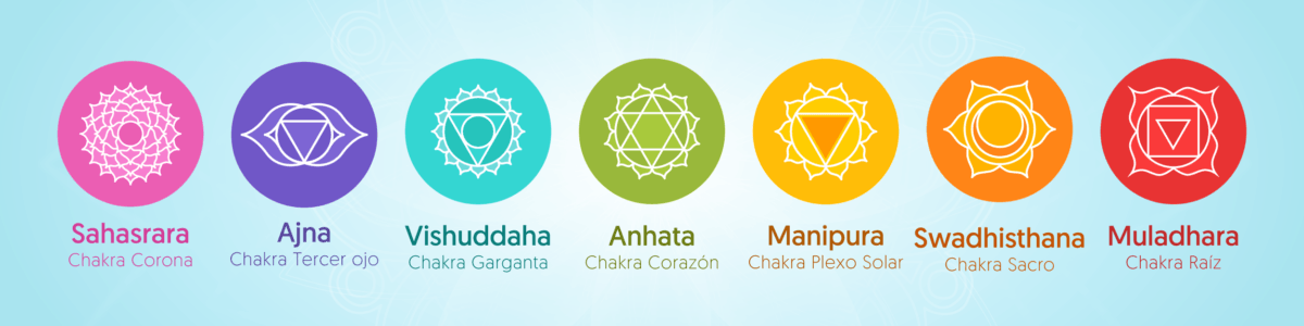 Imagen de los 7 Chakras